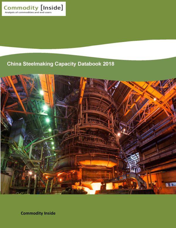 China Steel production Capacity