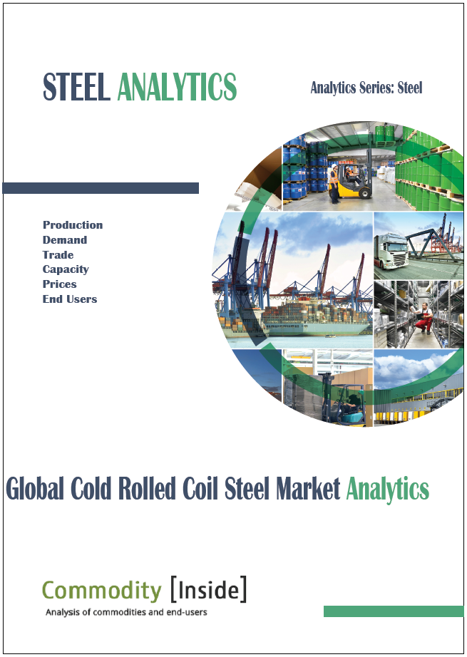 Cold Rolled Coil Steel Market