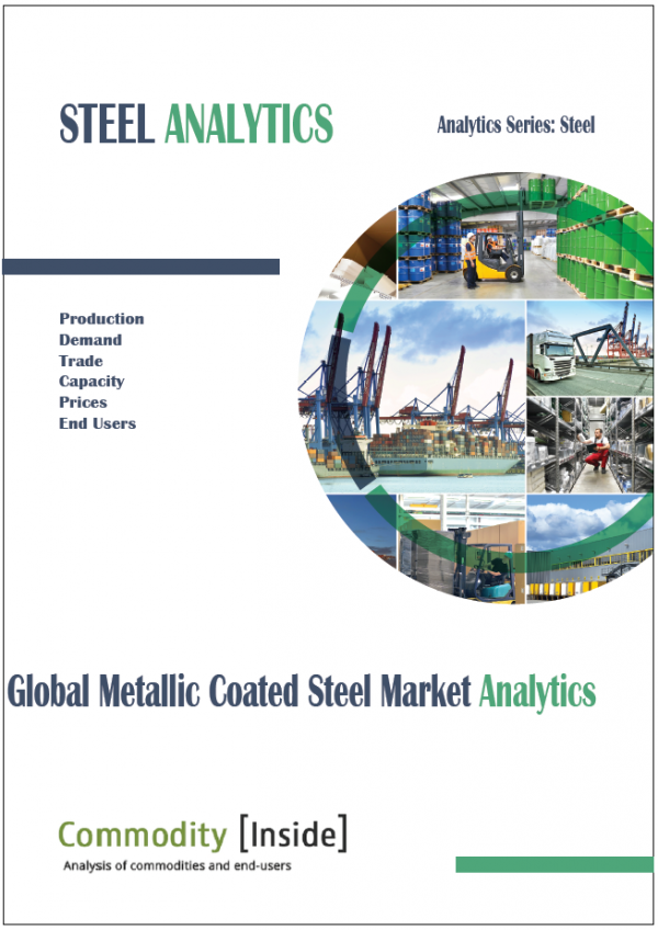 Global Metallic Coated Steel Market Analytics