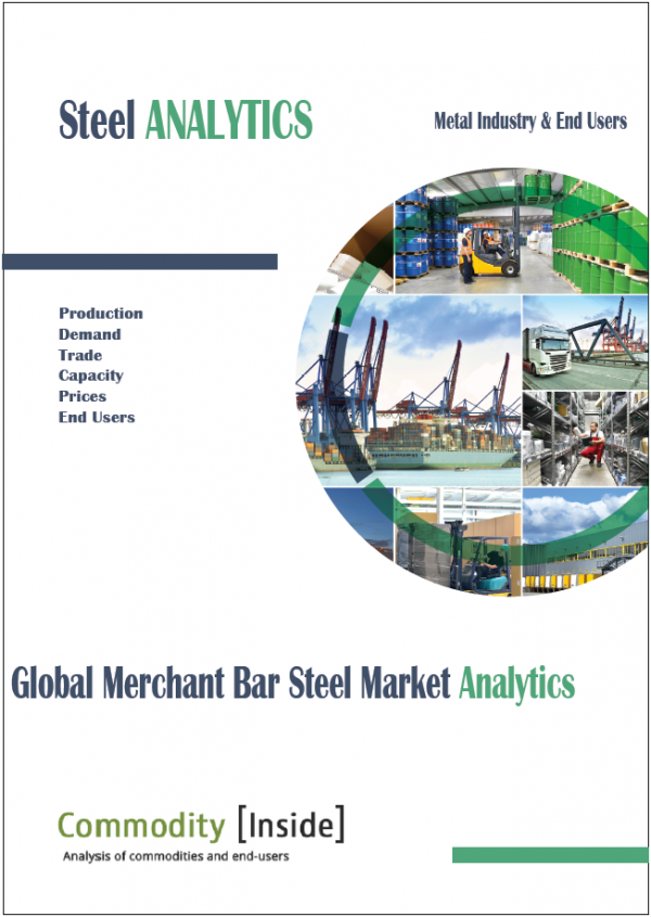 Global Steel Merchant Bar Market Analytics