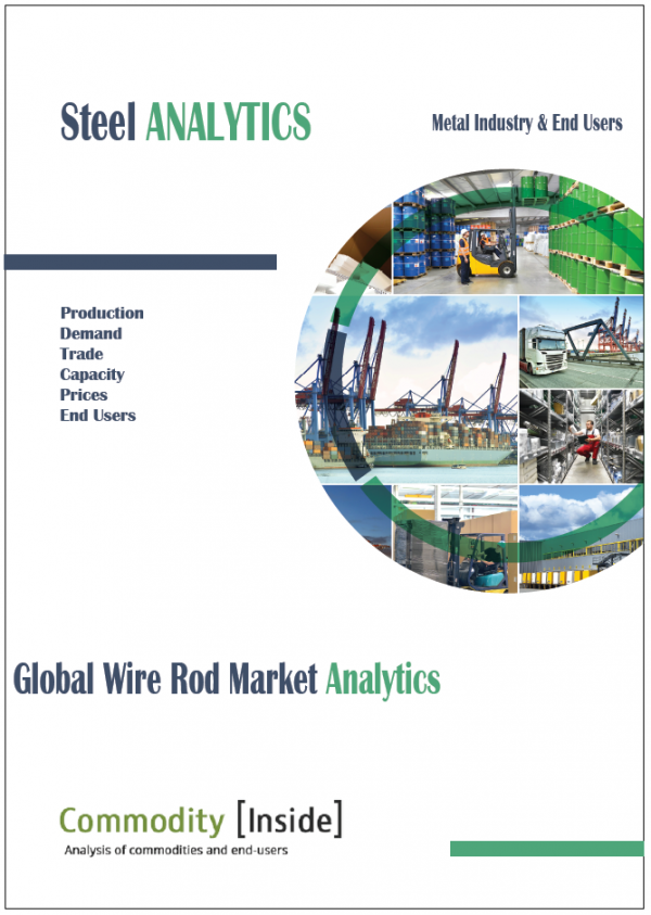 Global Wire Rod Market Analytics