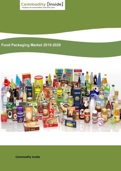 Food Packaging market by type