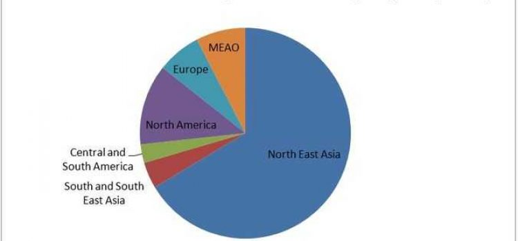 Seamless Tubes and Pipes Demand by Region
